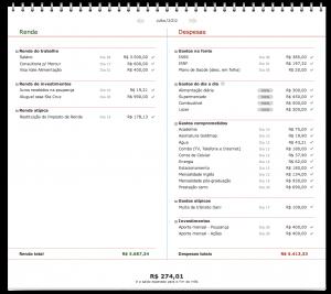 Orçamento pessoal com todos os itens pagos