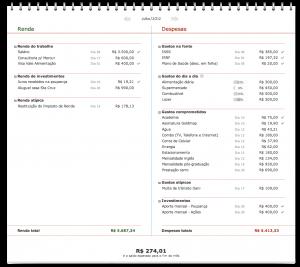 Exemplo de orçamento pessoal