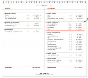 Orçamento pessoal: Gastos do dia a dia